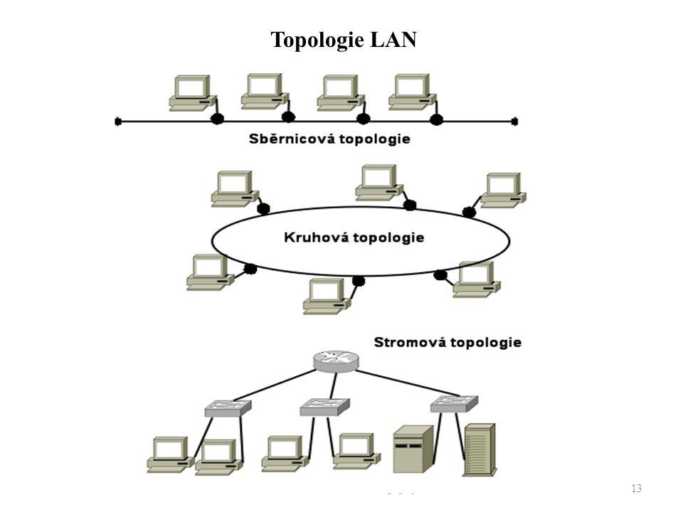 Počítačové sítě - Základní pojmy13 Topologie LAN
