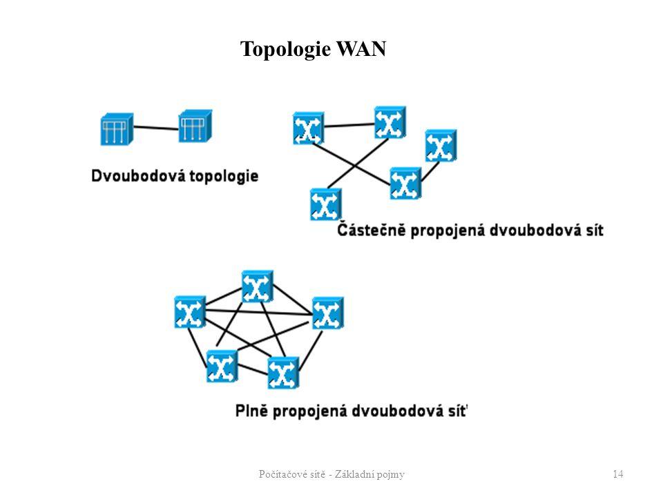 Počítačové sítě - Základní pojmy14 Topologie WAN