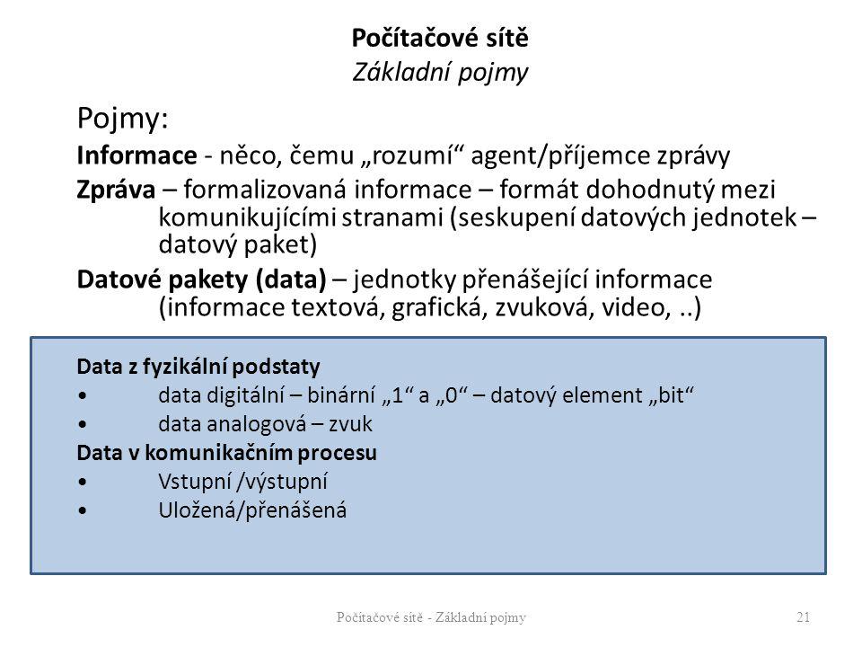 """Pojmy: Informace - něco, čemu """"rozumí"""" agent/příjemce zprávy Zpráva – formalizovaná informace – formát dohodnutý mezi komunikujícími stranami (seskupe"""