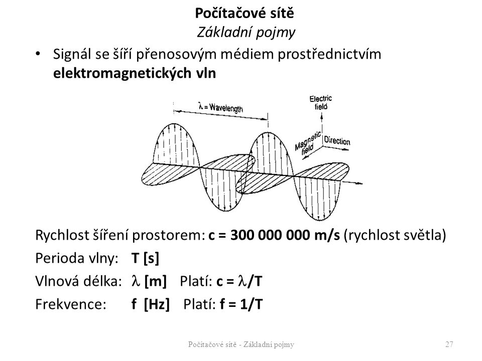 Signál se šíří přenosovým médiem prostřednictvím elektromagnetických vln Rychlost šíření prostorem: c = 300 000 000 m/s (rychlost světla) Perioda vlny