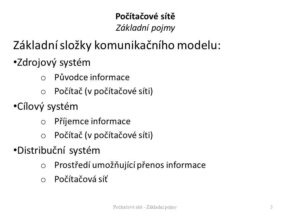 Základní složky komunikačního modelu: Zdrojový systém o Původce informace o Počítač (v počítačové síti) Cílový systém o Příjemce informace o Počítač (