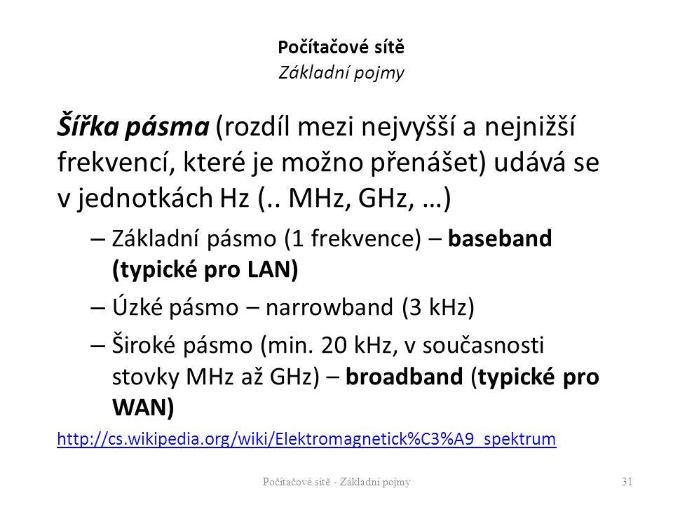 Počítačové sítě Základní pojmy Šířka pásma (rozdíl mezi nejvyšší a nejnižší frekvencí, které je možno přenášet) udává se v jednotkách Hz (.. MHz, GHz,