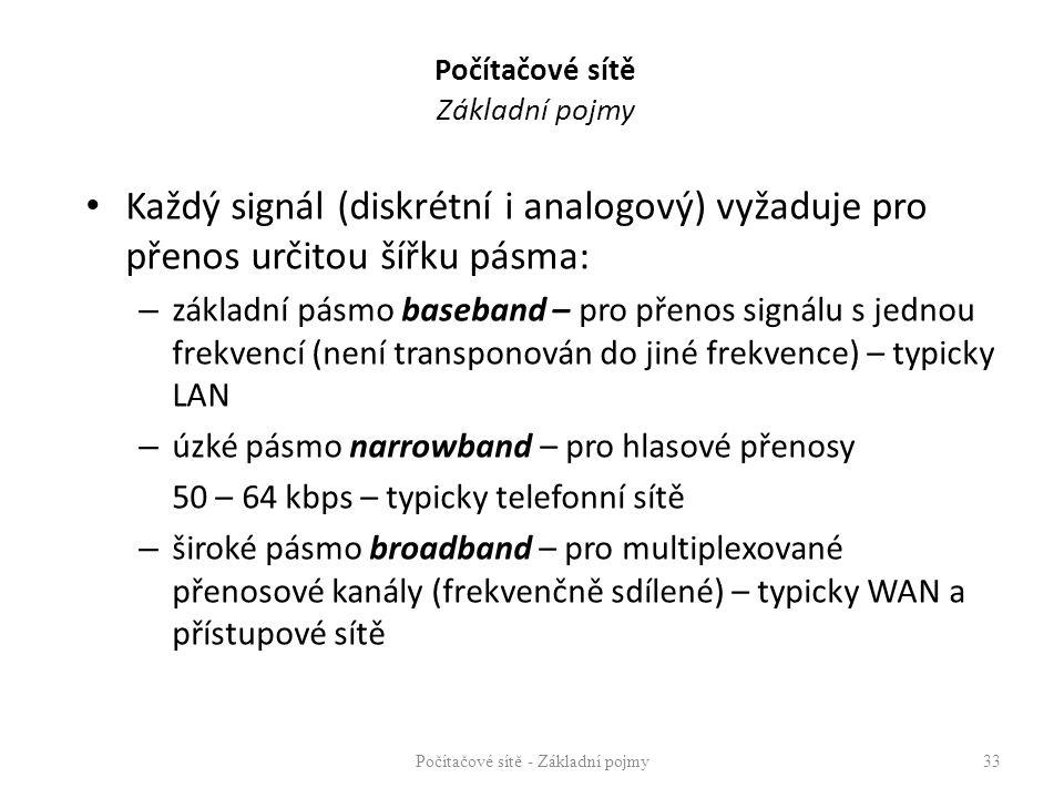 Počítačové sítě Základní pojmy Každý signál (diskrétní i analogový) vyžaduje pro přenos určitou šířku pásma: – základní pásmo baseband – pro přenos si