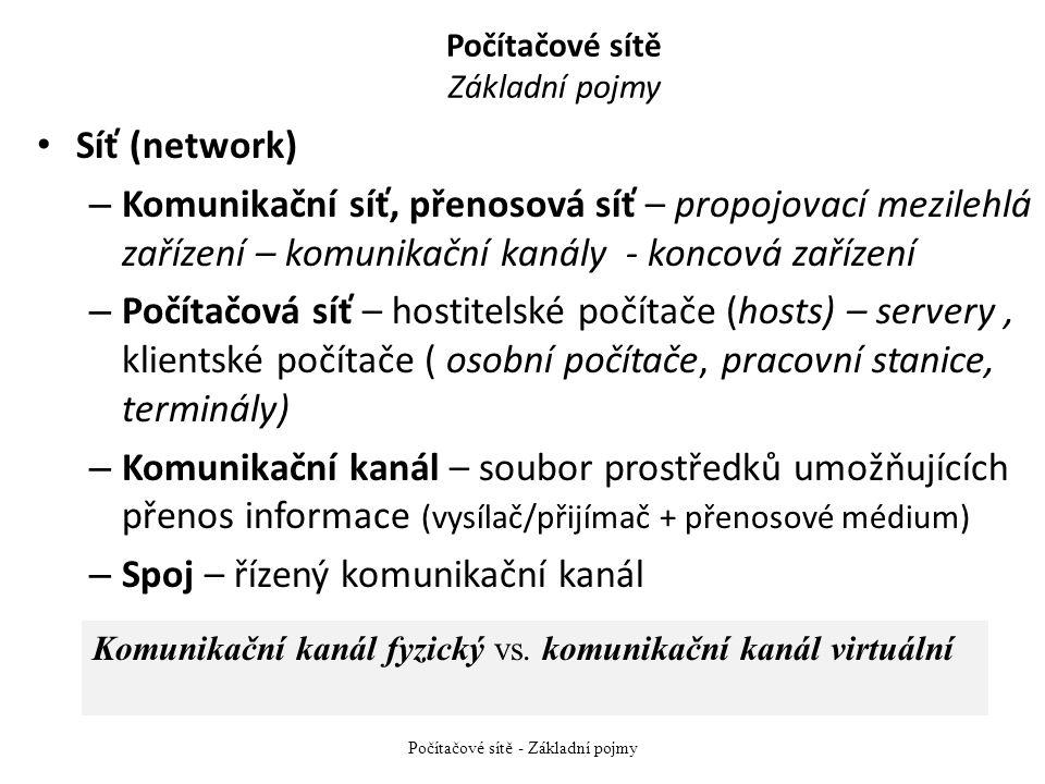 Počítačové sítě Základní pojmy Síť (network) – Komunikační síť, přenosová síť – propojovací mezilehlá zařízení – komunikační kanály - koncová zařízení