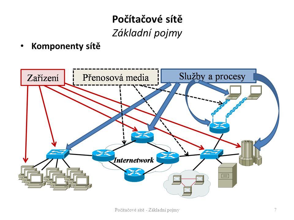 Počítačové sítě Základní pojmy Fyzické elementy (HW) – Přenosová média (kabely metalické/optické, bezdrátové přenosové kanály) – Síťová zařízení (směrovače, přepínače, HUB, opakovače …..) – Koncová zařízení (PC, servery, tiskárny, telefony ….) Logické elementy (SW) – programy probíhající na síťových a koncových zařízení – Zajišťují přenos zprávy (směrování, DNS,… – Provedení požadované služby (Web, e-mail, ….) Počítačové sítě - Základní pojmy8