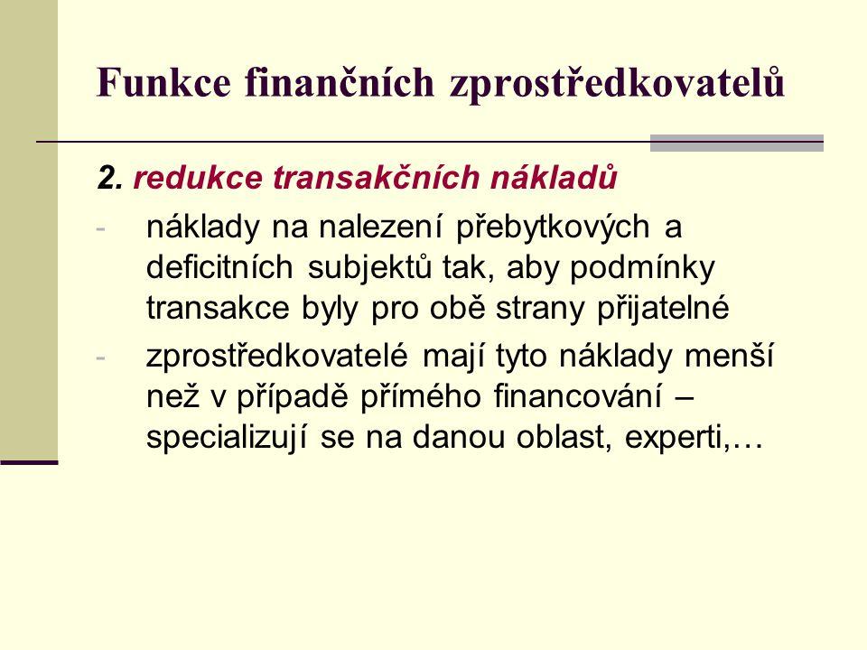 Funkce finančních zprostředkovatelů 2. redukce transakčních nákladů - náklady na nalezení přebytkových a deficitních subjektů tak, aby podmínky transa