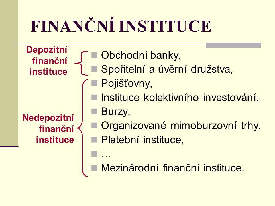 FINANČNÍ INSTITUCE Obchodní banky, Spořitelní a úvěrní družstva, Pojišťovny, Instituce kolektivního investování, Burzy, Organizované mimoburzovní trhy
