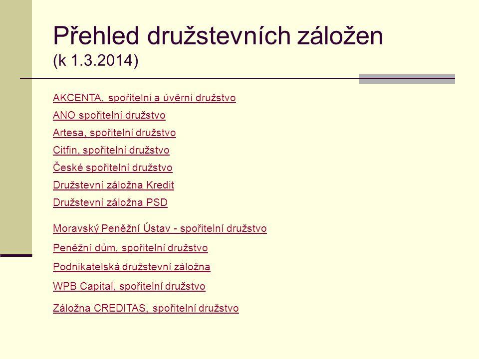 Přehled družstevních záložen (k 1.3.2014) AKCENTA, spořitelní a úvěrní družstvo ANO spořitelní družstvo Artesa, spořitelní družstvo Citfin, spořitelní