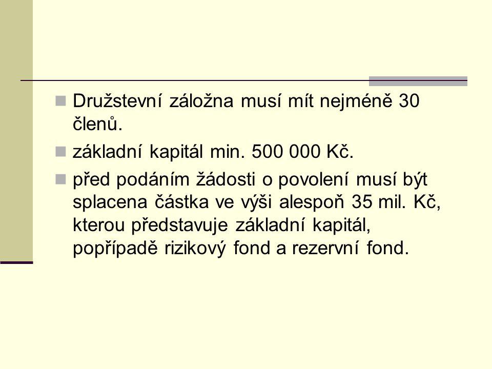 Družstevní záložna musí mít nejméně 30 členů. základní kapitál min. 500 000 Kč. před podáním žádosti o povolení musí být splacena částka ve výši alesp