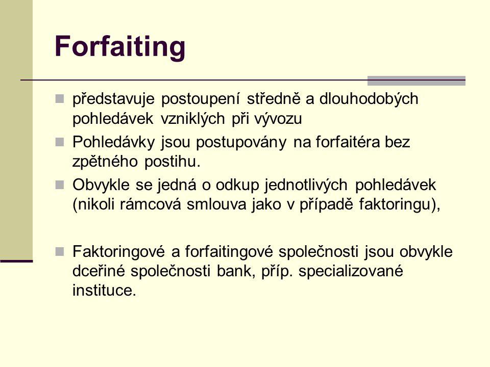 Forfaiting představuje postoupení středně a dlouhodobých pohledávek vzniklých při vývozu Pohledávky jsou postupovány na forfaitéra bez zpětného postih