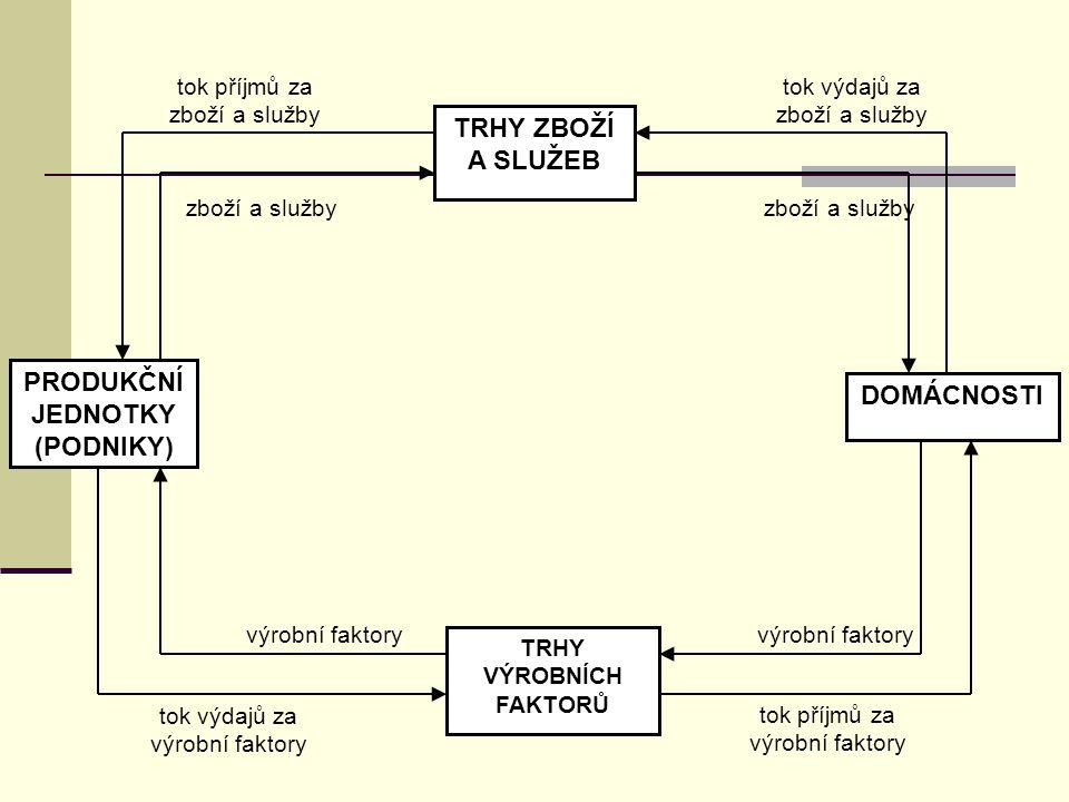 http://www.cvca.cz/images/cvca_UK-Ke-stazeni/4-file-File-CVCA_-_ADRESAR.pdf Předstartovní financování