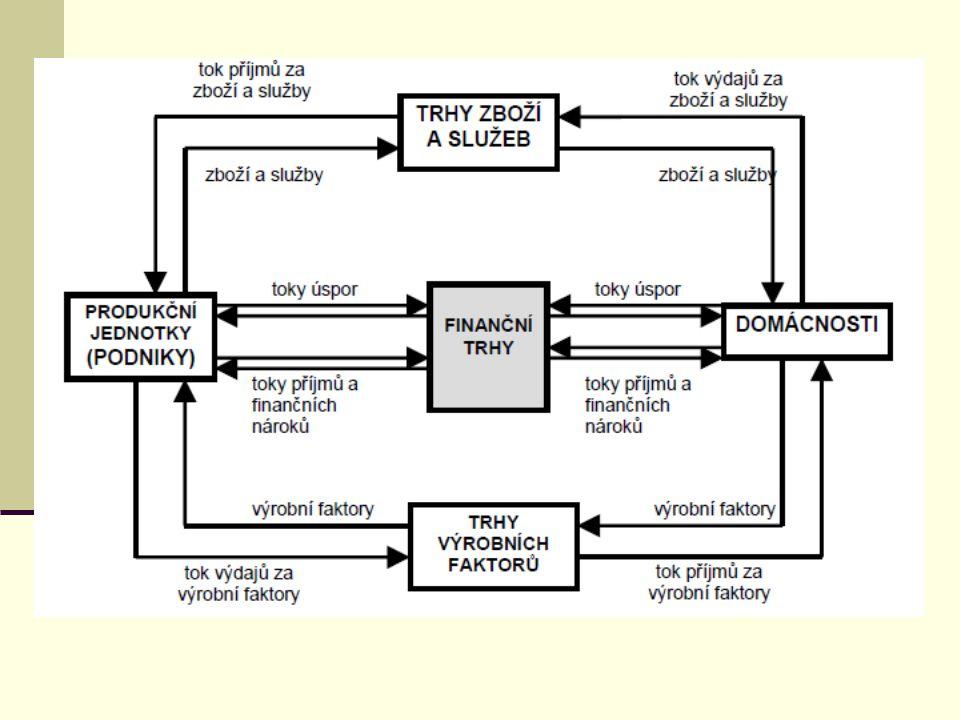 DLUHOPIS - cenný papír s nímž je spojeno právo na splacení dlužné částky a povinnost emitenta toto právo uspokojit; - širší pojetí: dluhový cenný papír, - užší pojetí: dlouhodobý dluhový cenný papír.