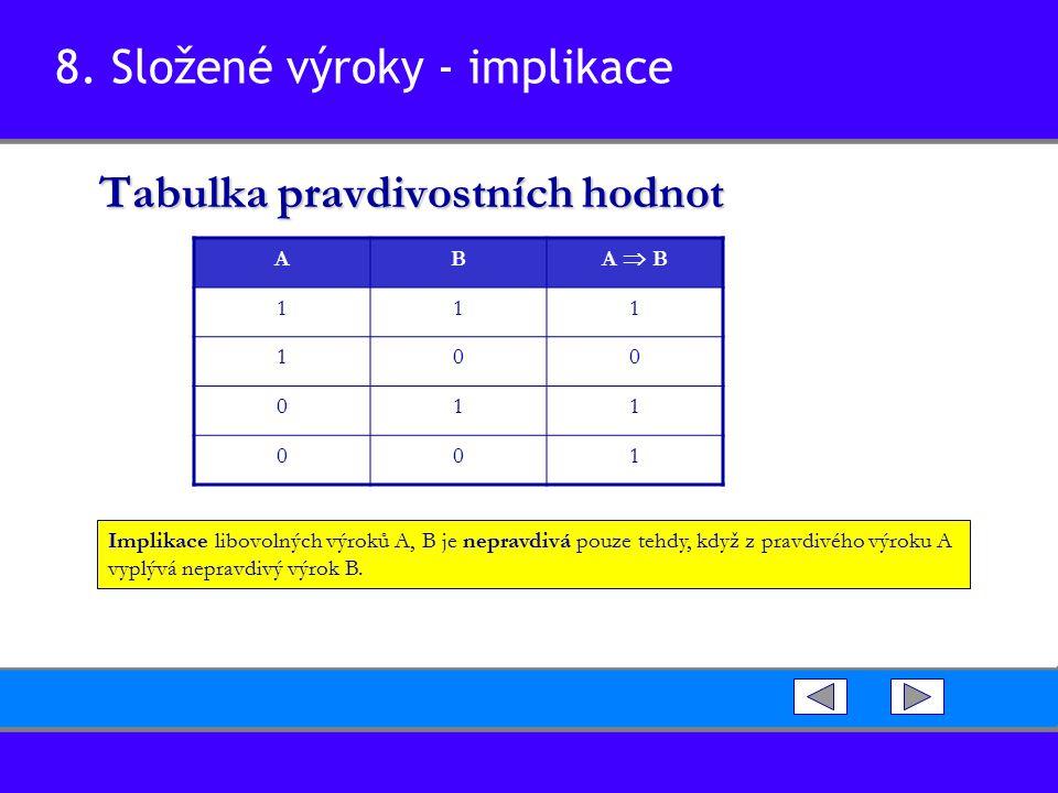 8. Složené výroky - implikace Tabulka pravdivostních hodnot Implikace libovolných výroků A, B je nepravdivá pouze tehdy, když z pravdivého výroku A vy