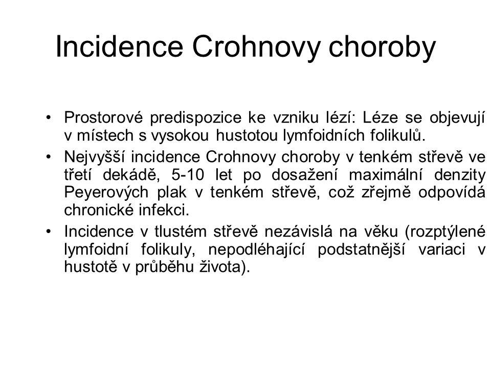 Incidence Crohnovy choroby Prostorové predispozice ke vzniku lézí: Léze se objevují v místech s vysokou hustotou lymfoidních folikulů. Nejvyšší incide