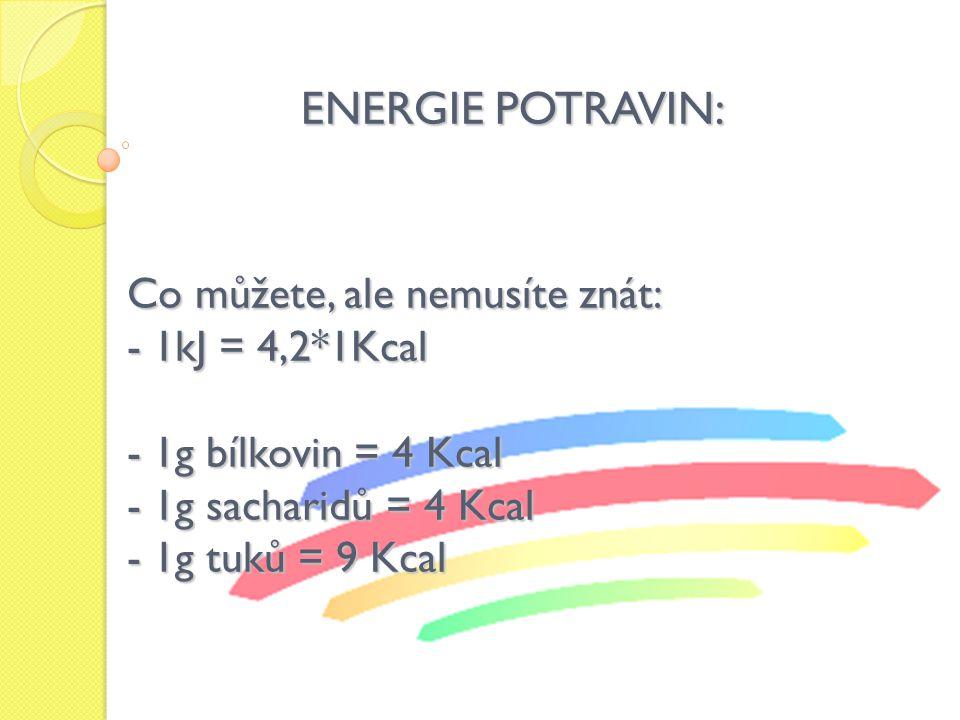 ENERGIE POTRAVIN: Co můžete, ale nemusíte znát: - 1kJ = 4,2*1Kcal - 1g bílkovin = 4 Kcal - 1g sacharidů = 4 Kcal - 1g tuků = 9 Kcal