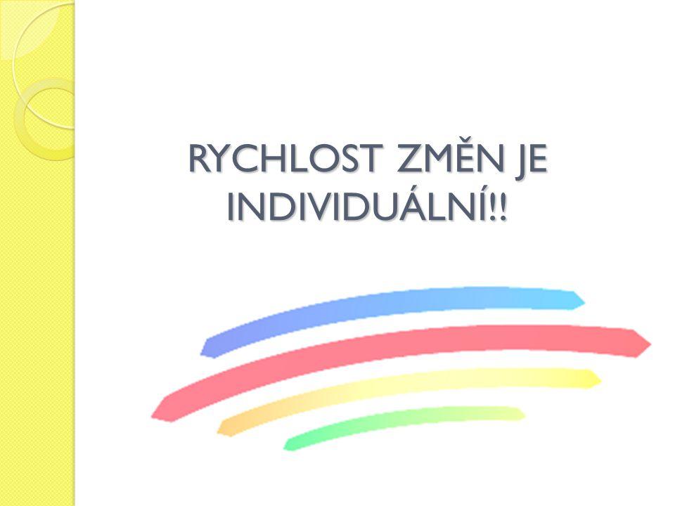 RYCHLOST ZMĚN JE INDIVIDUÁLNÍ!!
