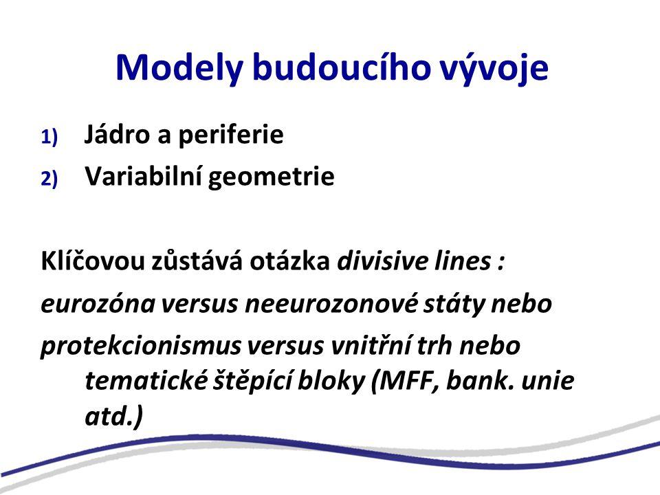 Modely budoucího vývoje 1) Jádro a periferie 2) Variabilní geometrie Klíčovou zůstává otázka divisive lines : eurozóna versus neeurozonové státy nebo protekcionismus versus vnitřní trh nebo tematické štěpící bloky (MFF, bank.