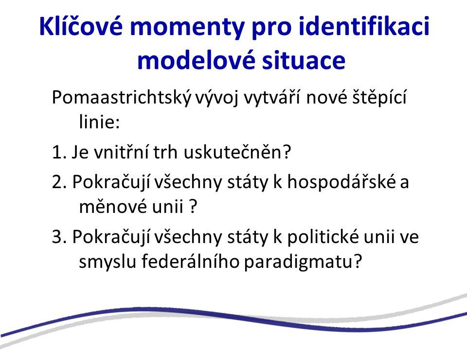 Klíčové momenty pro identifikaci modelové situace Pomaastrichtský vývoj vytváří nové štěpící linie: 1.
