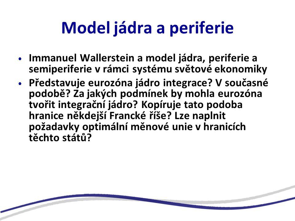 Model jádra a periferie Immanuel Wallerstein a model jádra, periferie a semiperiferie v rámci systému světové ekonomiky Představuje eurozóna jádro integrace.
