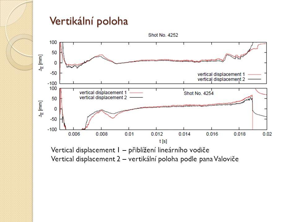 Vertikální poloha Vertical displacement 1 – přiblížení lineárního vodiče Vertical displacement 2 – vertikální poloha podle pana Valoviče