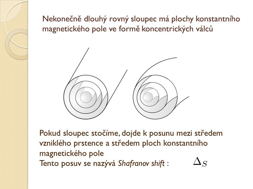 Nekonečně dlouhý rovný sloupec má plochy konstantního magnetického pole ve formě koncentrických válců Pokud sloupec stočíme, dojde k posunu mezi středem vzniklého prstence a středem ploch konstantního magnetického pole Tento posuv se nazývá Shafranov shift :