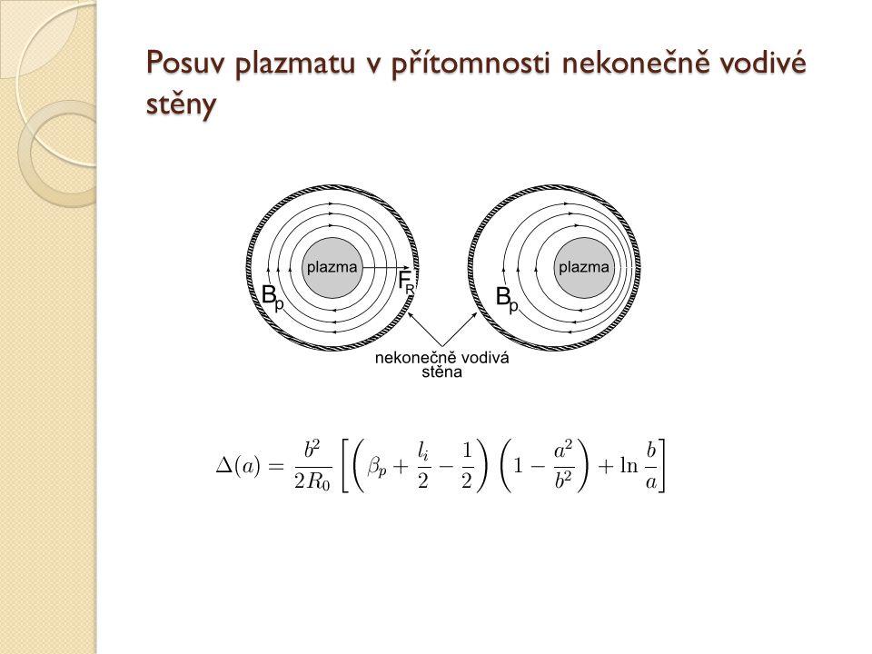 Literatura: V.S.Mukhovatov, V.D.