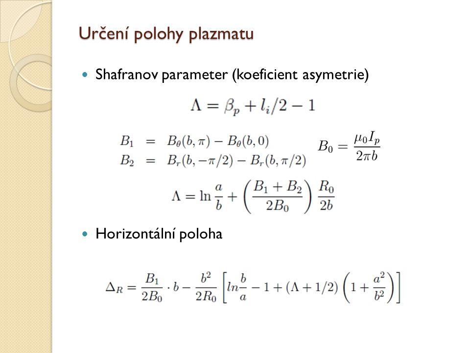 Určení polohy plazmatu Shafranov parameter (koeficient asymetrie) Horizontální poloha