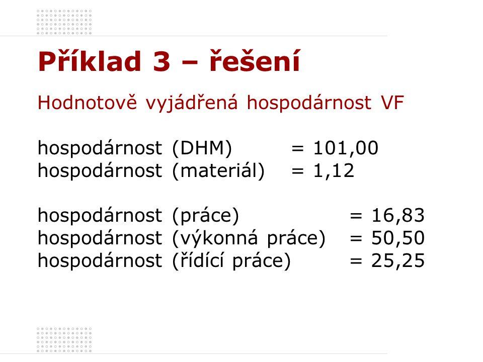 Příklad 3 – řešení Hodnotově vyjádřená hospodárnost VF hospodárnost (DHM) = 101,00 hospodárnost (materiál) = 1,12 hospodárnost (práce) = 16,83 hospodá