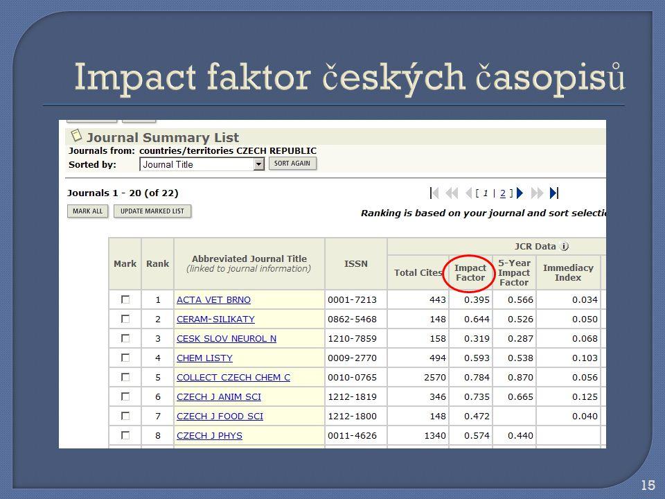 15 Impact faktor č eských č asopis ů