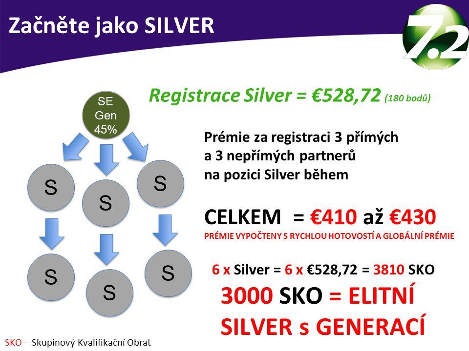 JAK BUDOVAT OBCHOD - SILVER Registrace Silver = €528,72 (180 bodů) Prémie za registraci 3 přímých a 3 nepřímých partnerů na pozici Silver během CELKEM = €410 až €430 PRÉMIE VYPOČTENY S RYCHLOU HOTOVOSTÍ A GLOBÁLNÍ PRÉMIE 6 x Silver = 6 x €528,72 = 3810 SKO SKO – Skupinový Kvalifikační Obrat S 30% S 30% S S S S S S S S S S S S SE Gen 45% SE Gen 45% 3000 SKO = ELITNÍ SILVER s GENERACÍ Začněte jako SILVER