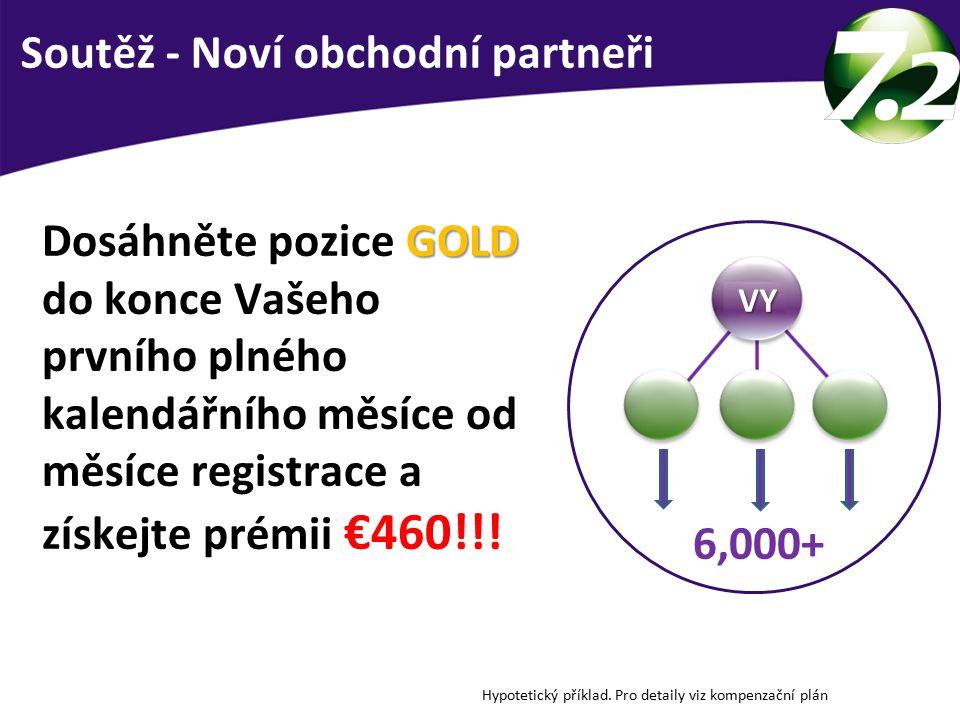 DOSÁHNĚTE POZICE GOLD Hypotetický příklad. Pro detaily viz kompenzační plán 6,000+ VYVYVYVY GOLD Dosáhněte pozice GOLD do konce Vašeho prvního plného