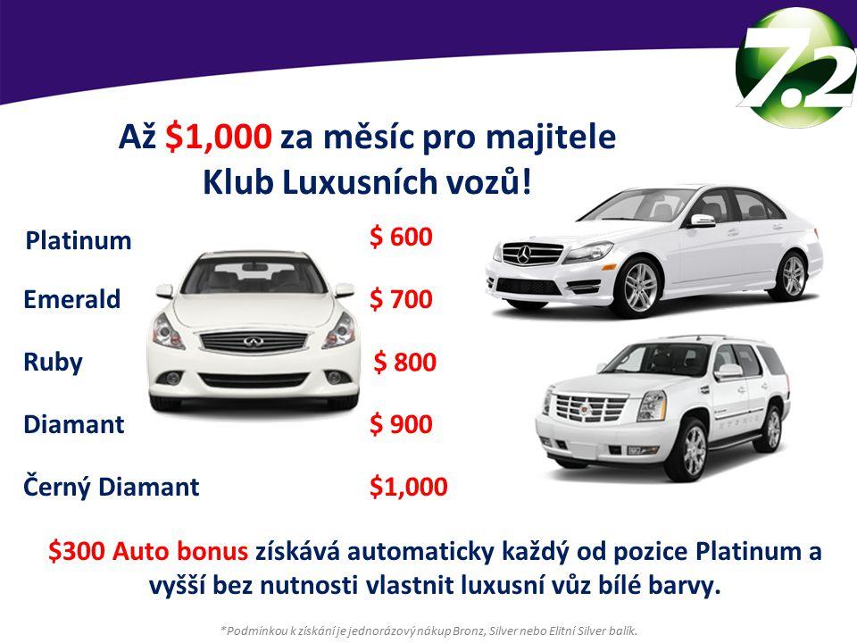 KLUB ELITNÍCH VOZŮ Až $1,000 za měsíc pro majitele Klub Luxusních vozů! *Podmínkou k získání je jednorázový nákup Bronz, Silver nebo Elitní Silver bal