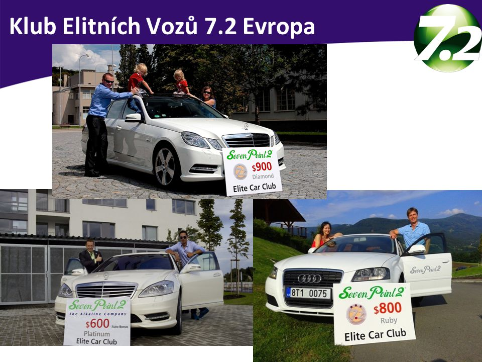 3 skupiny lidí Klub Elitních Vozů 7.2 Evropa