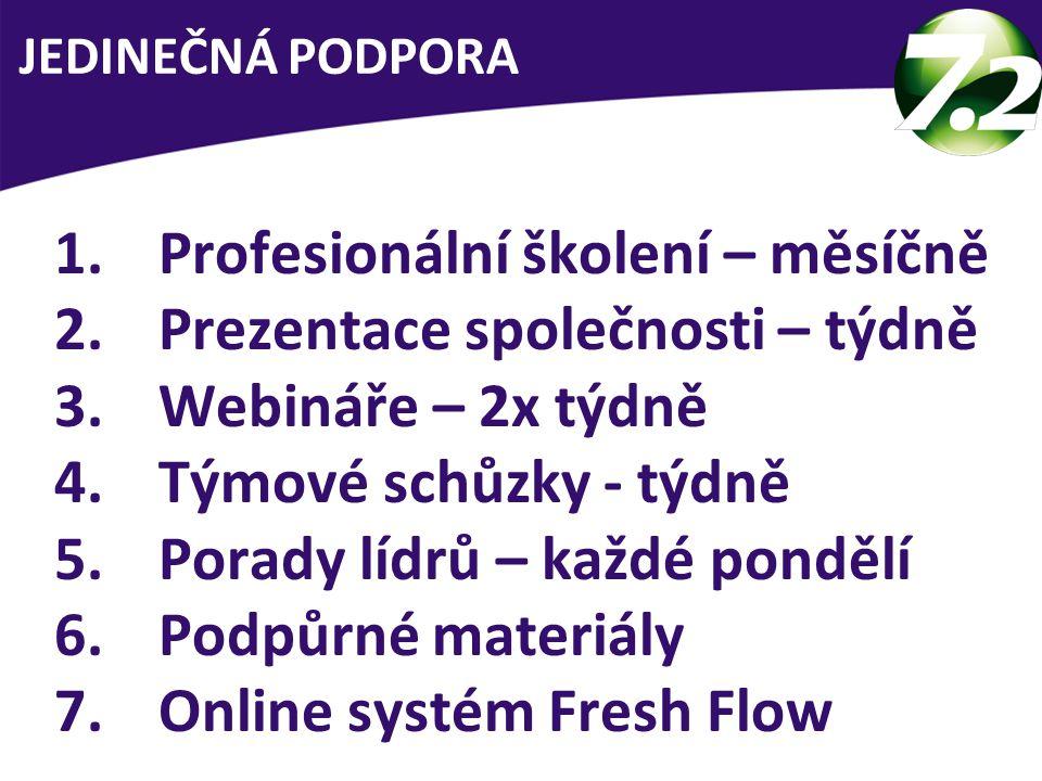 1.Profesionální školení – měsíčně 2.Prezentace společnosti – týdně 3.Webináře – 2x týdně 4.Týmové schůzky - týdně 5.Porady lídrů – každé pondělí 6.Podpůrné materiály 7.Online systém Fresh Flow 3 skupiny lidí JEDINEČNÁ PODPORA