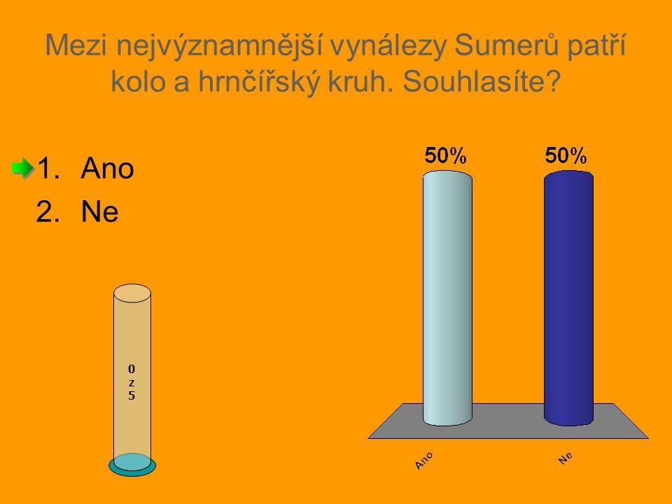 Mezi nejvýznamnější vynálezy Sumerů patří kolo a hrnčířský kruh. Souhlasíte? 1.Ano 2.Ne 0z50z5