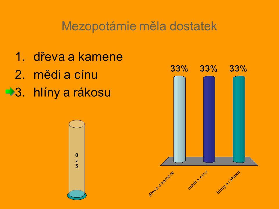 Sumerové nejprve psali písmem 0z50z5 1.obrázkovým 2.klínovým www.phil.muni.cz