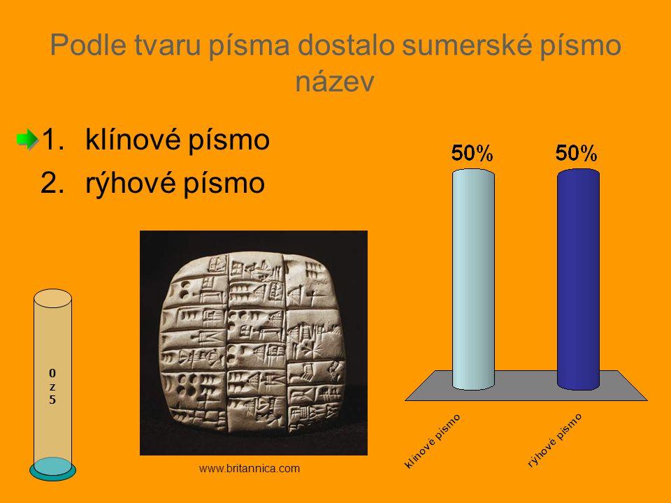 Podle tvaru písma dostalo sumerské písmo název 1.klínové písmo 2.rýhové písmo 0z50z5 www.britannica.com