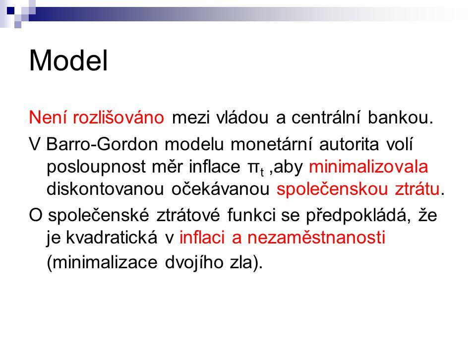 Model Není rozlišováno mezi vládou a centrální bankou. V Barro-Gordon modelu monetární autorita volí posloupnost měr inflace π t,aby minimalizovala di
