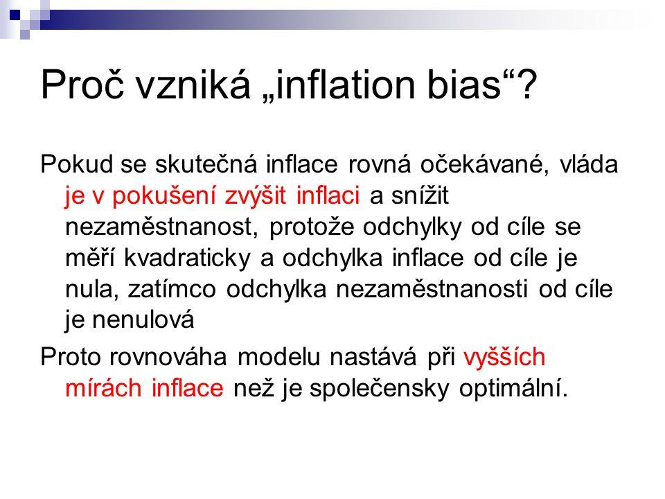 """Proč vzniká """"inflation bias""""? Pokud se skutečná inflace rovná očekávané, vláda je v pokušení zvýšit inflaci a snížit nezaměstnanost, protože odchylky"""