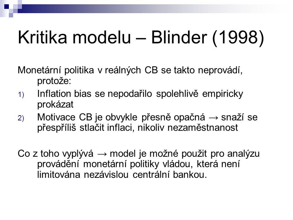 Kritika modelu – Blinder (1998) Monetární politika v reálných CB se takto neprovádí, protože: 1) Inflation bias se nepodařilo spolehlivě empiricky pro