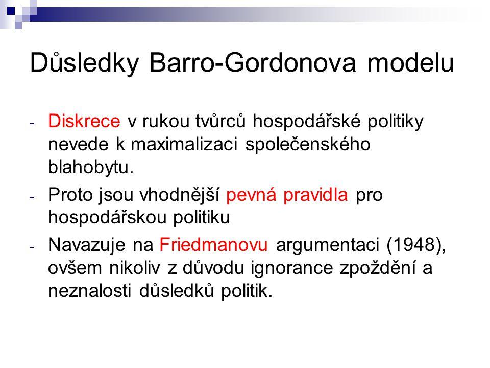 Důsledky Barro-Gordonova modelu - Diskrece v rukou tvůrců hospodářské politiky nevede k maximalizaci společenského blahobytu. - Proto jsou vhodnější p