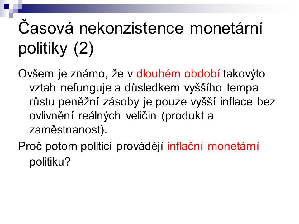 Časová nekonzistence monetární politiky (3) V Barro-Gordonově modelu je příčinnou inflační monetární politiky neschopnost politiků kredibilně se zavázat k provádění nízko-inflační monetární politiky.