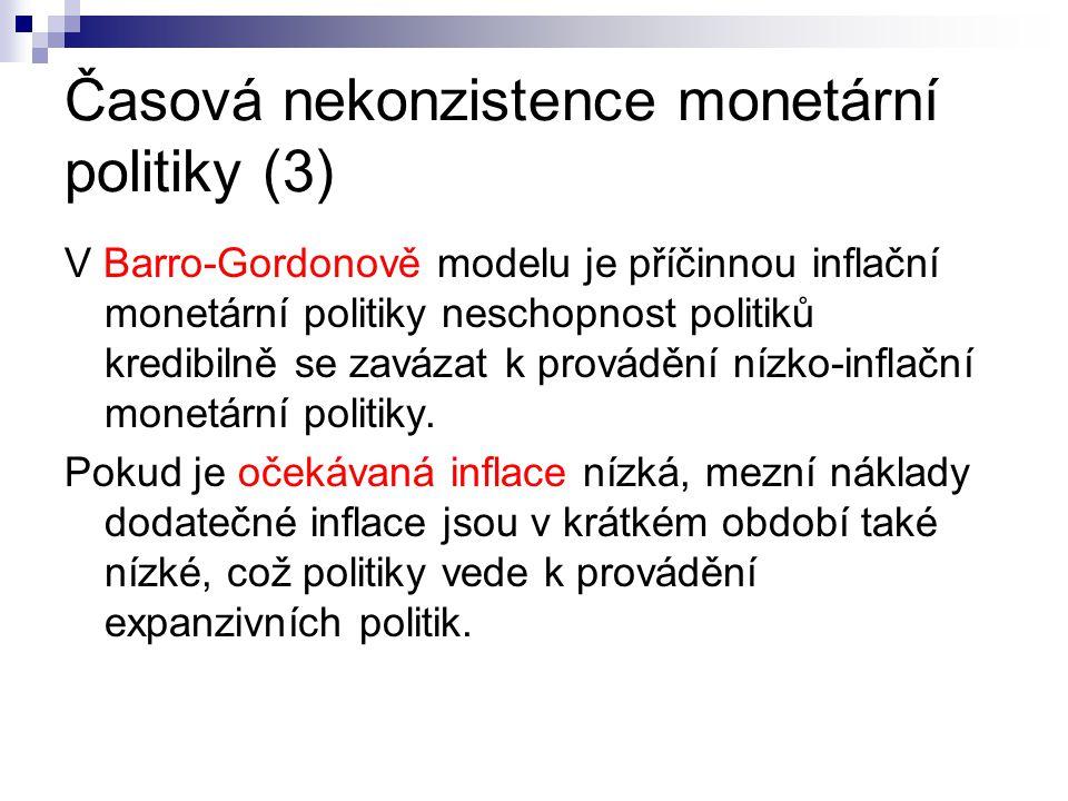 Časová nekonzistence monetární politiky (3) V Barro-Gordonově modelu je příčinnou inflační monetární politiky neschopnost politiků kredibilně se zaváz