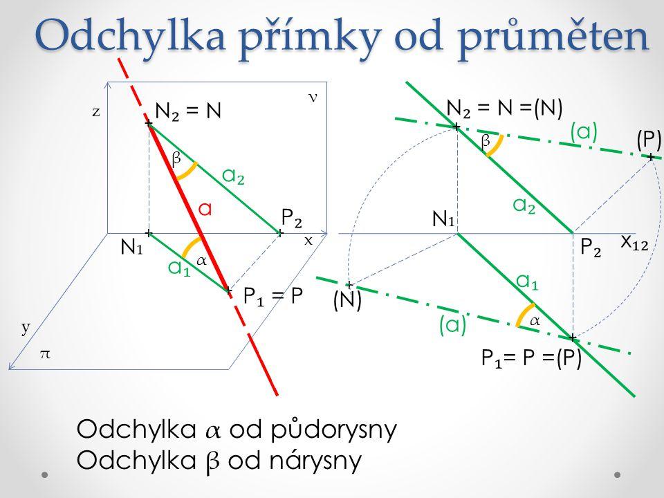 Odchylka přímky od průměten Odchylka α od půdorysny Odchylka β od nárysny + + ++ + N₁N₁ N ₂ = N =(N) N₁N₁ N ₂ = N P₂P₂ P ₁ = P P₂P₂ P ₁ = P =(P) α β β α (N) (P) + + + a₁a₁ a₁a₁ (a) a₂a₂ ν π a₂a₂ a x ₁₂ y z x