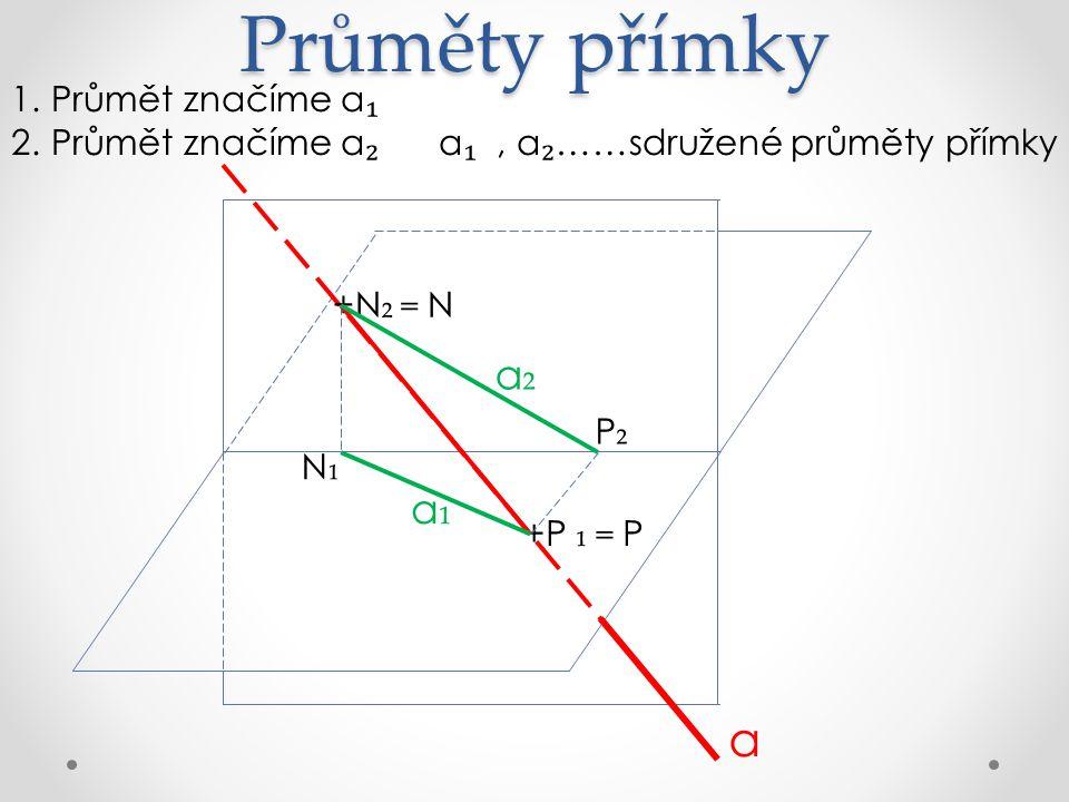 Průměty přímky 1.Průmět značíme a ₁ 2.Průmět značíme a ₂ a ₁, a ₂ ……sdružené průměty přímky +P ₁ = P N₁N₁ P₂P₂ +N ₂ = N a a₁a₁ a₂a₂