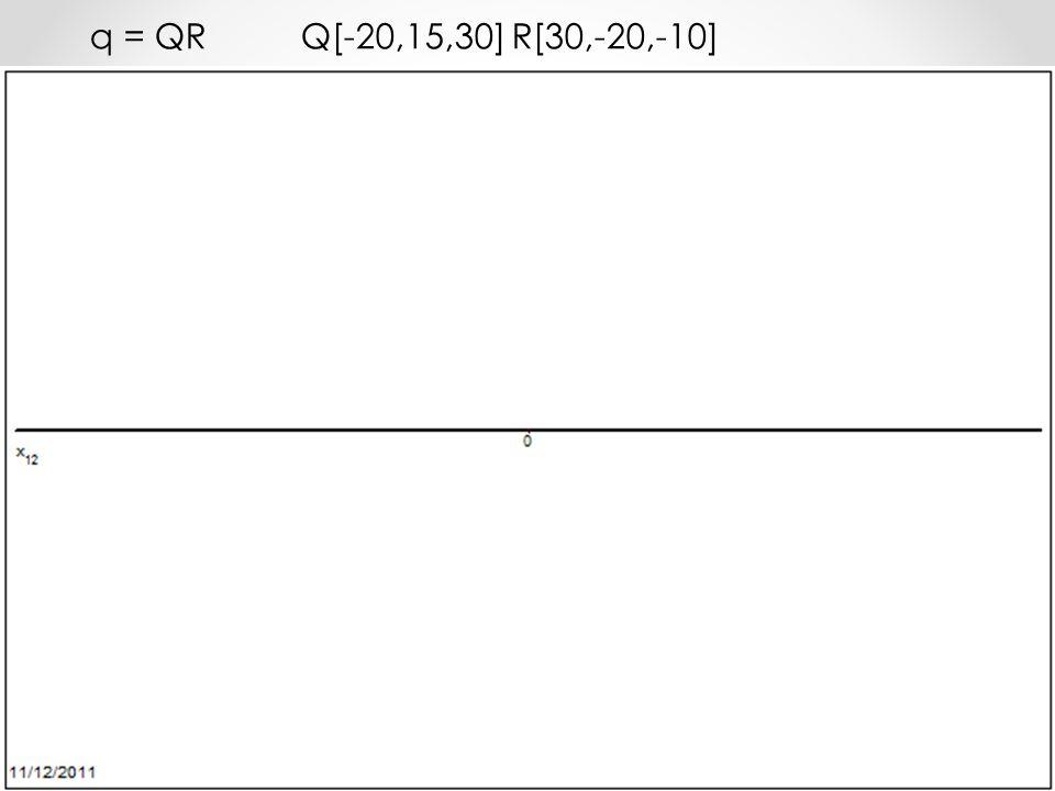 q = QRQ[-20,15,30]R[30,-20,-10]