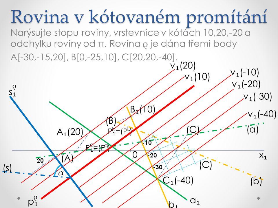 DÚ: Rovina v kótovaném promítání Rovina je jednoznačně určena spádovou přímkou s = AB, A[30,20,40], B[-20,-20,-30].