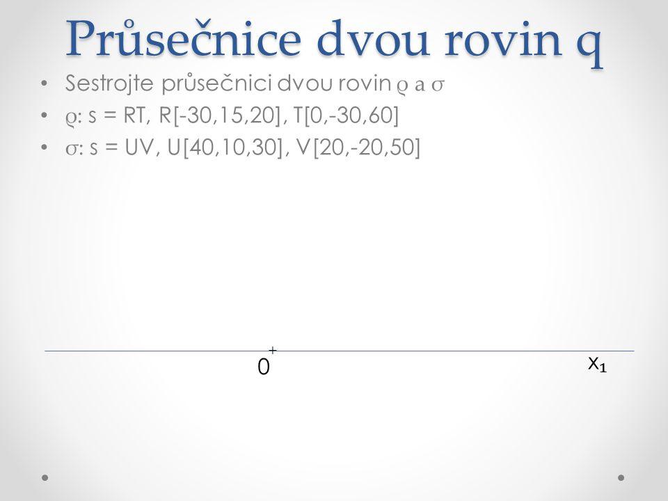 Průsečnice dvou rovin q Sestrojte průsečnici dvou rovin ρ a σ ρ: s = RT, R[-30,15,20], T[0,-30,60] σ: s = UV, U[40,10,30], V[20,-20,50] x₁x₁ R ₁ (20) + + 0