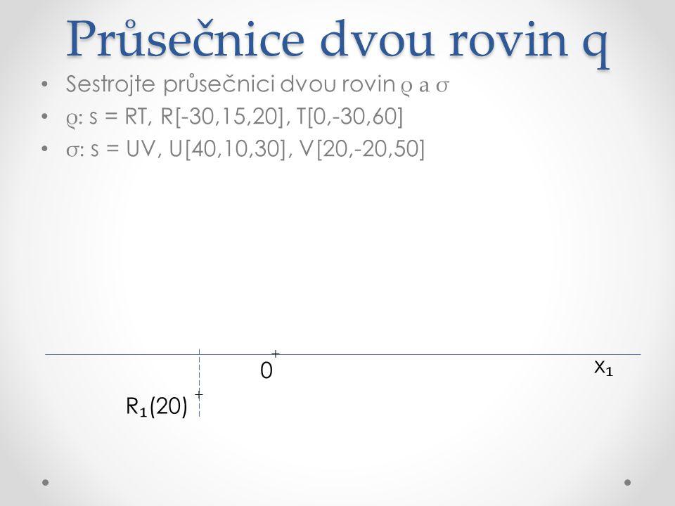 Průsečnice dvou rovin q Sestrojte průsečnici dvou rovin ρ a σ ρ: s = RT, R[-30,15,20], T[0,-30,60] σ: s = UV, U[40,10,30], V[20,-20,50] x₁x₁ R ₁ (20) + + T ₁ (60) + 0