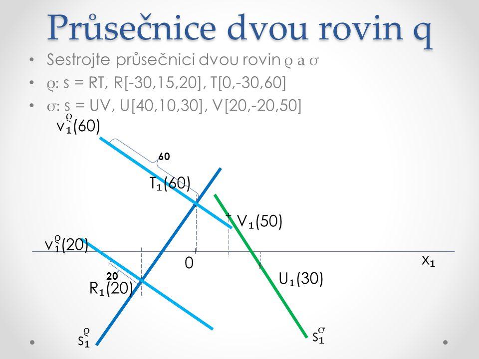 Průsečnice dvou rovin q Sestrojte průsečnici dvou rovin ρ a σ ρ: s = RT, R[-30,15,20], T[0,-30,60] σ: s = UV, U[40,10,30], V[20,-20,50] x₁x₁ R ₁ (20) U ₁ (30) V ₁ (50) σ ρ s₁s₁ s₁s₁ + + + + T ₁ (60) v ₁ (60) ρ v ₁ (20) ρ 20 60 (s) + 0